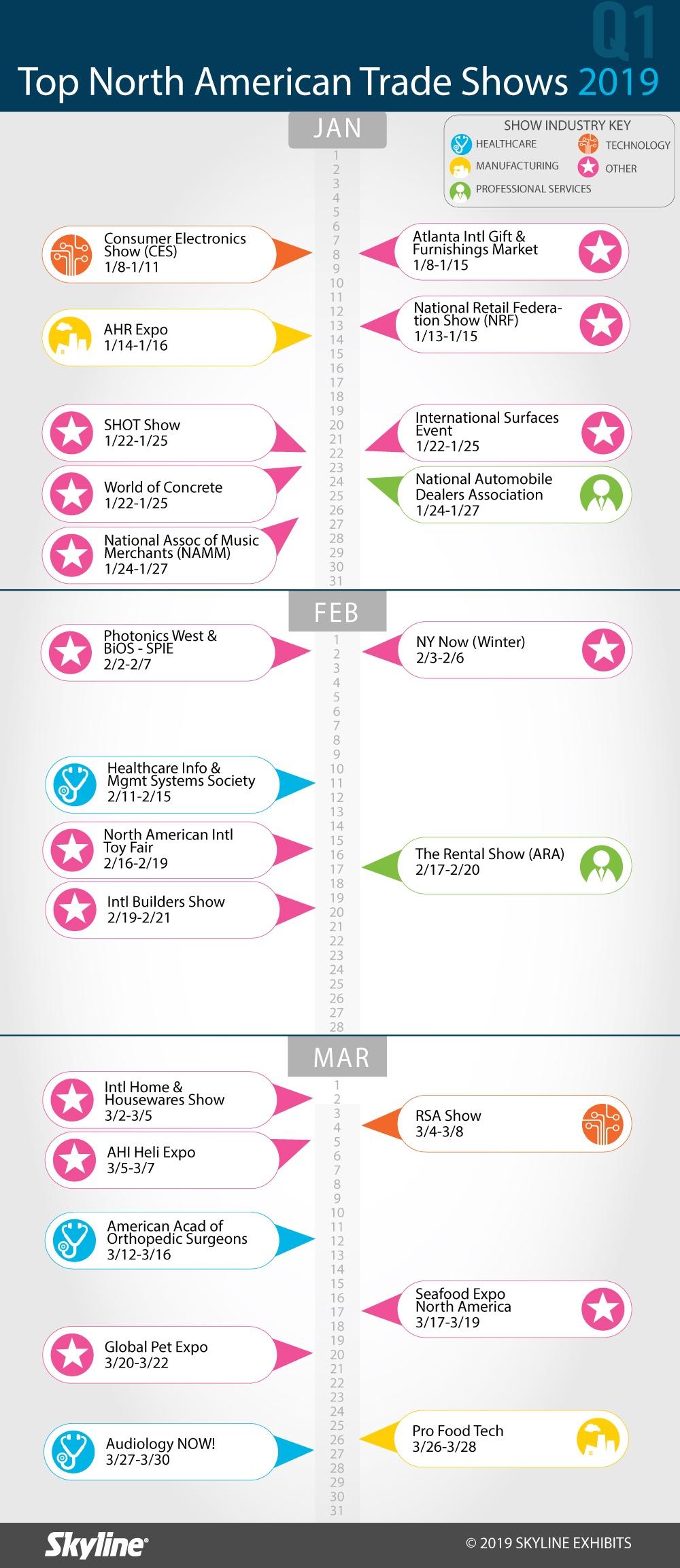 2019_Q1_TopShow_infographic